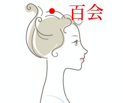 百会(ひゃくえ)